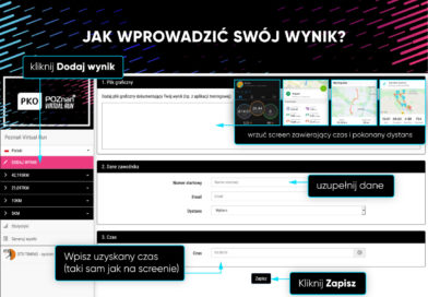 Trwa PKO Poznań Wirtual Run